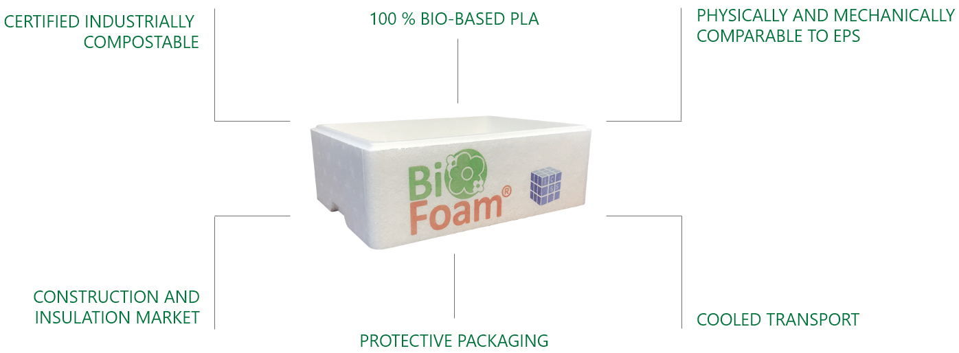 bio foam riciclabile icss group ambiente