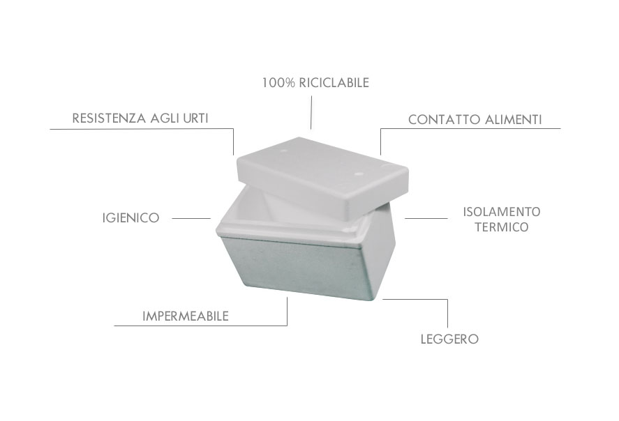 eps-airpop-composizione-icss-packaging-3